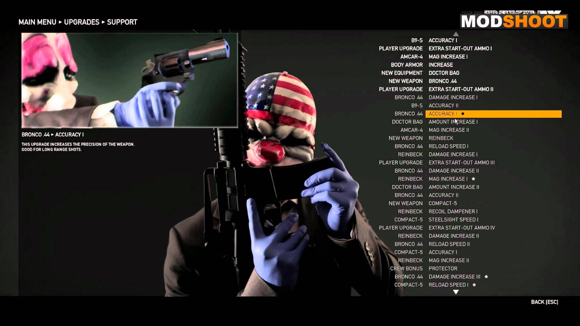 Payday: The Heist Backgrounds on Wallpapers Vista
