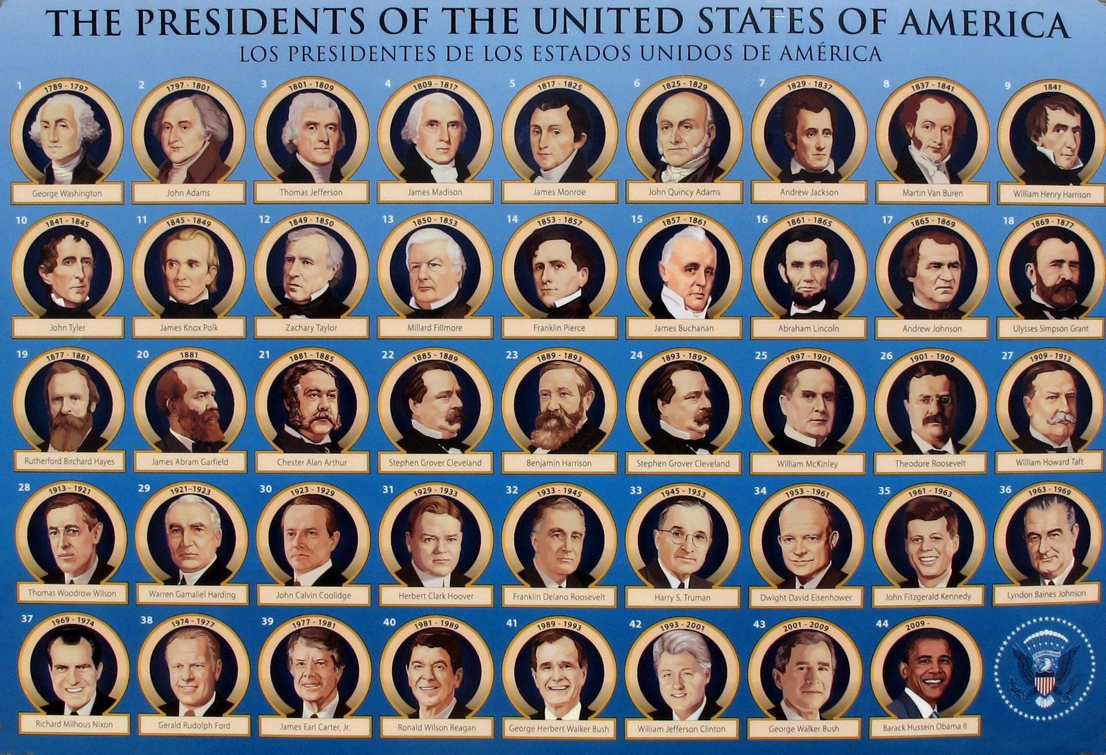 High Resolution Wallpaper | Presidents 1600x1093 px