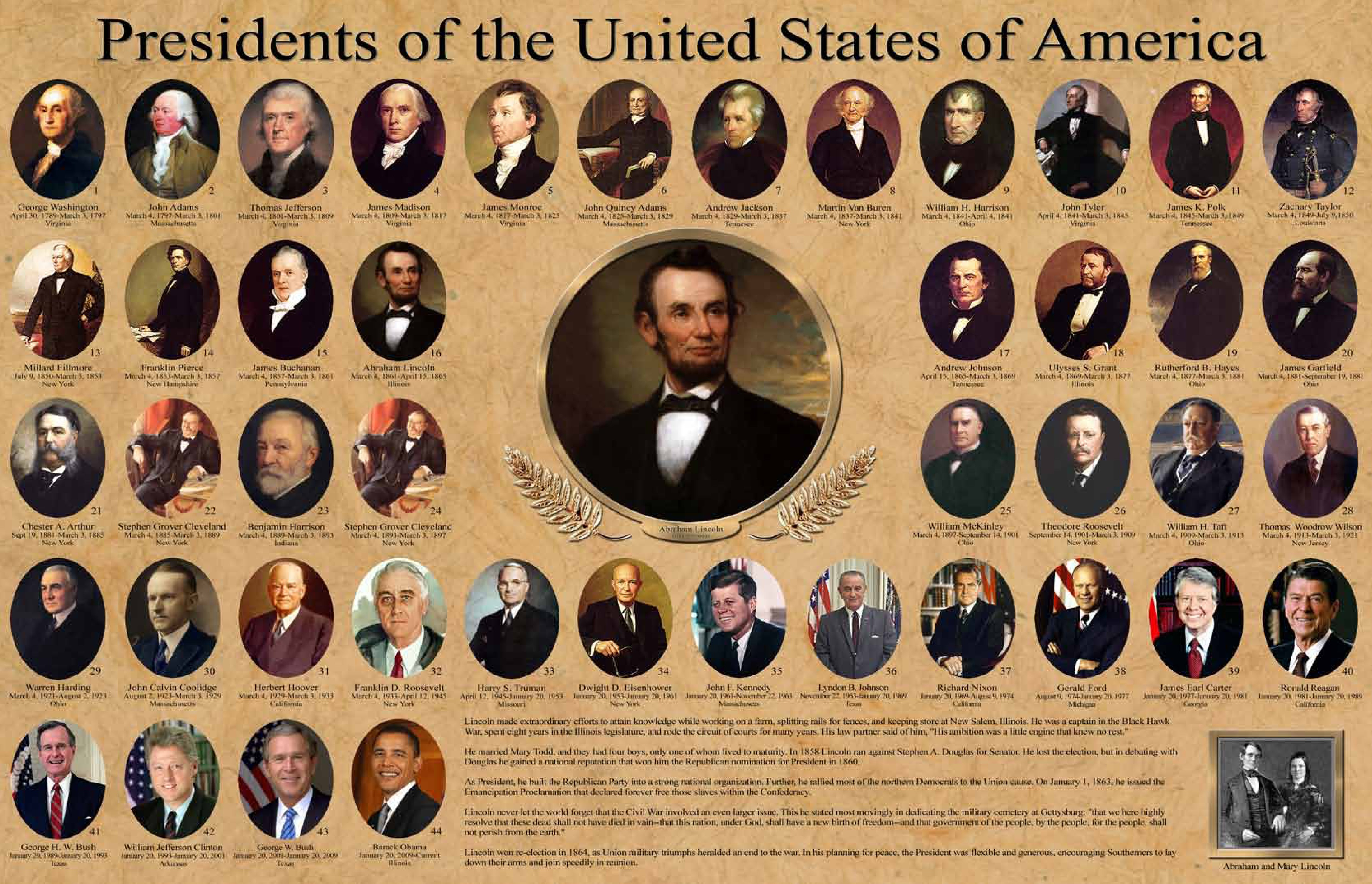 Presidents Backgrounds on Wallpapers Vista