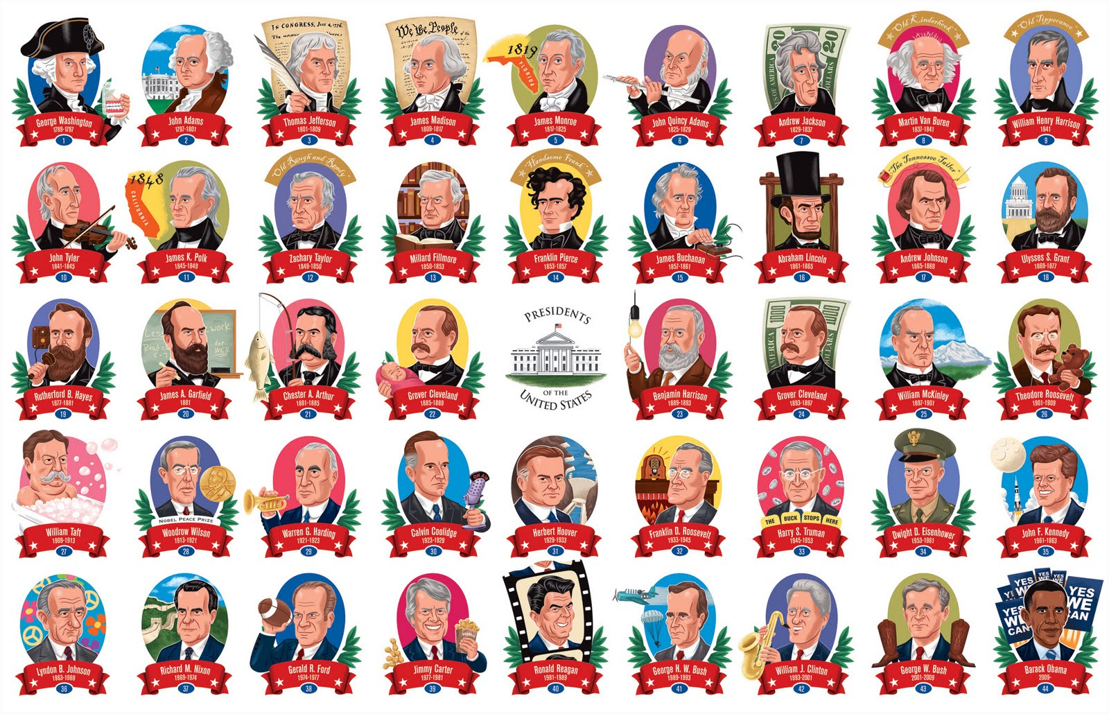 Images of Presidents | 1600x1030