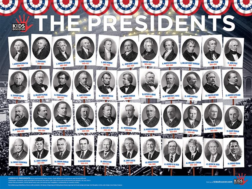 High Resolution Wallpaper | Presidents 850x640 px