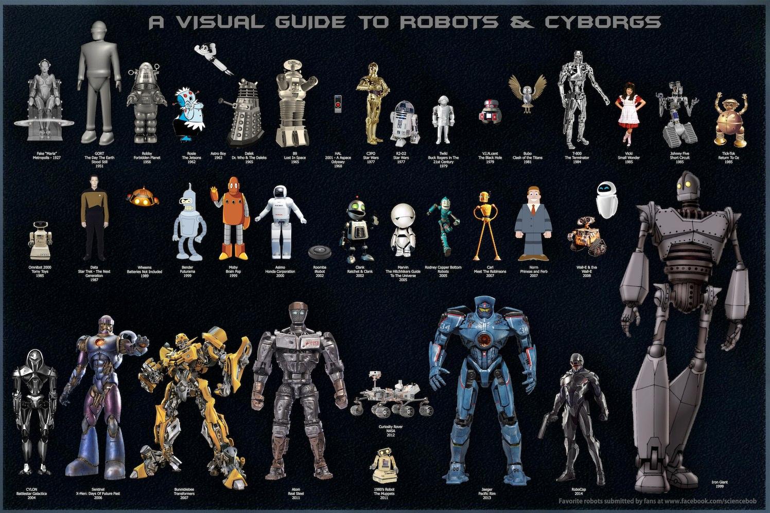 Robot Backgrounds, Compatible - PC, Mobile, Gadgets| 1496x998 px