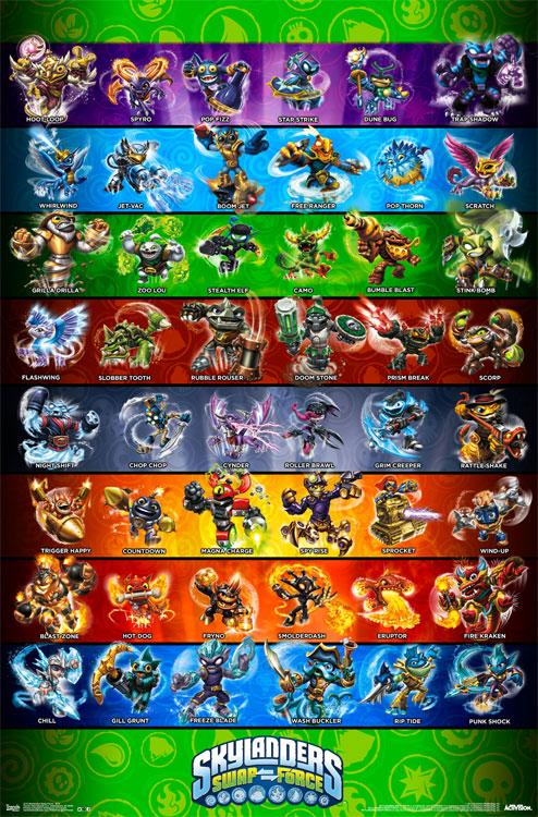 Skylanders SWAP Force wallpapers, Video