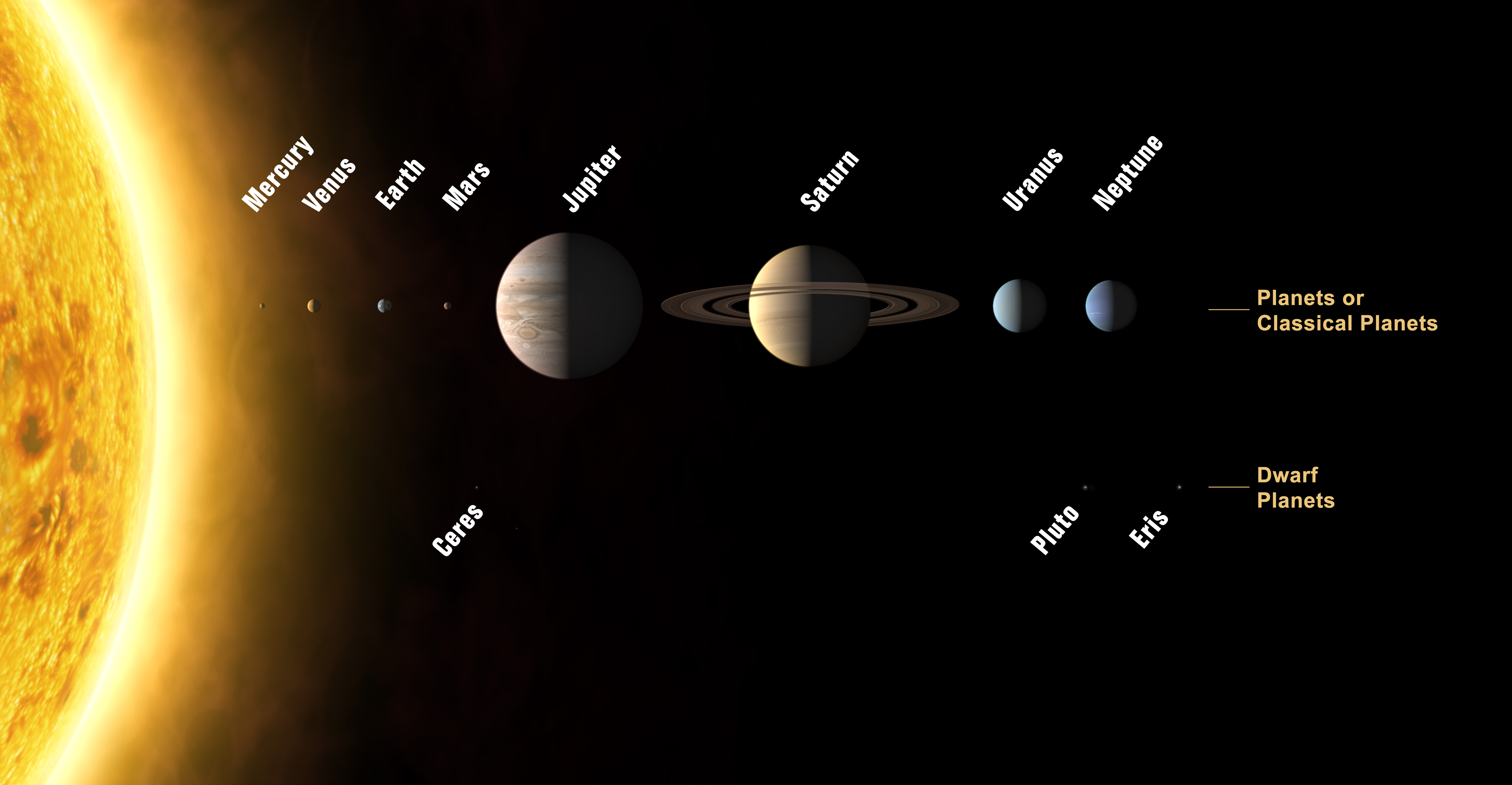 Nice Images Collection: Solar System Desktop Wallpapers