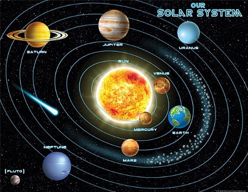 Solar System Pics, Sci Fi Collection