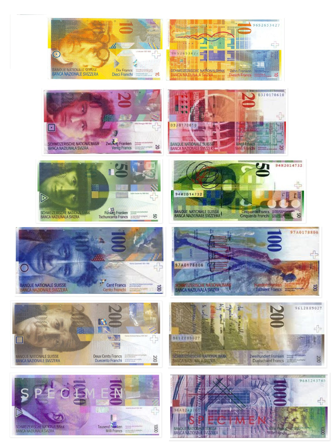 Swiss Franc High Quality Background on Wallpapers Vista