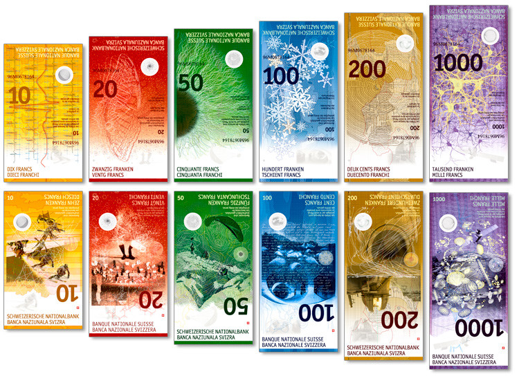Images of Swiss Franc | 750x544
