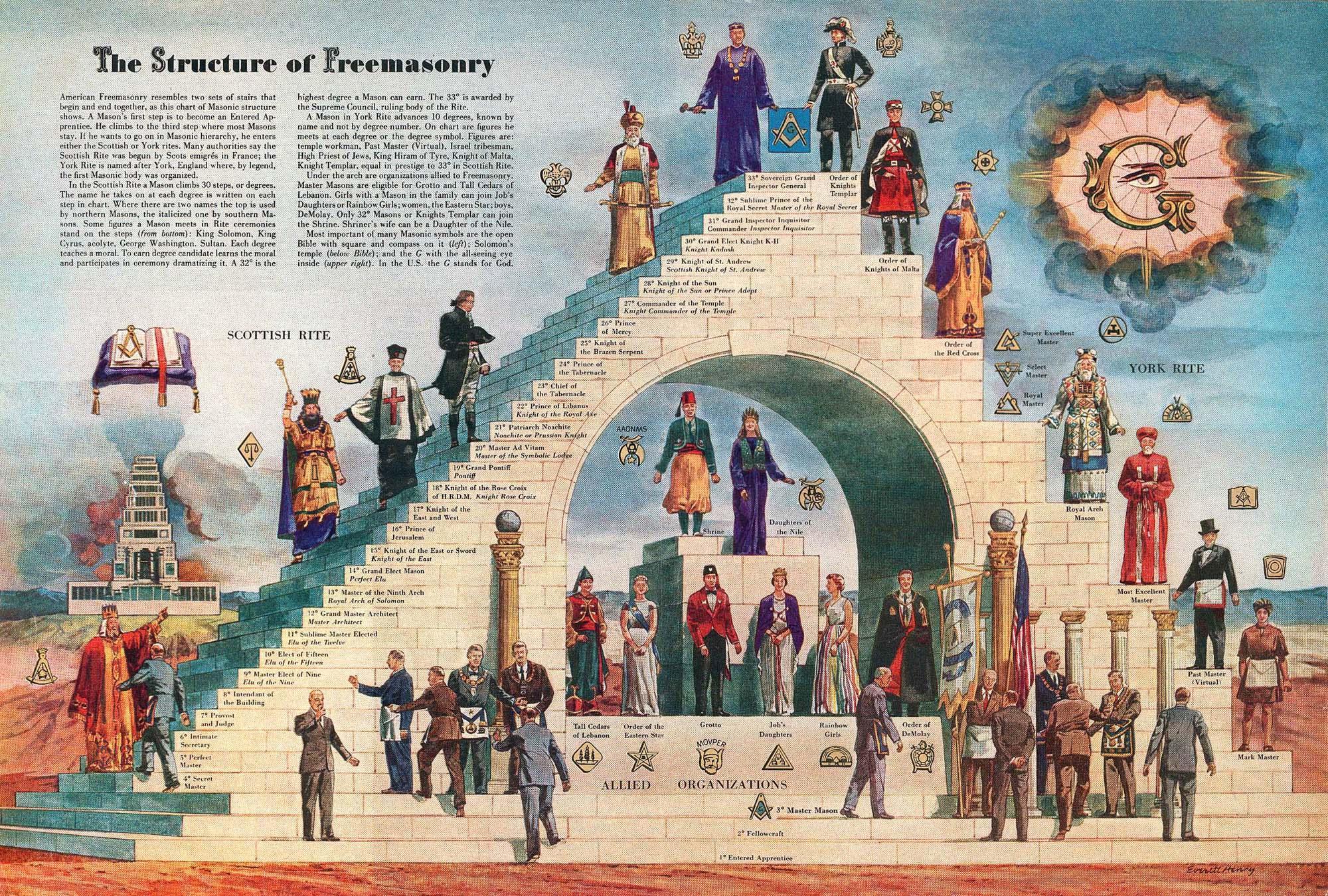 2000x1350 > Templars Wallpapers