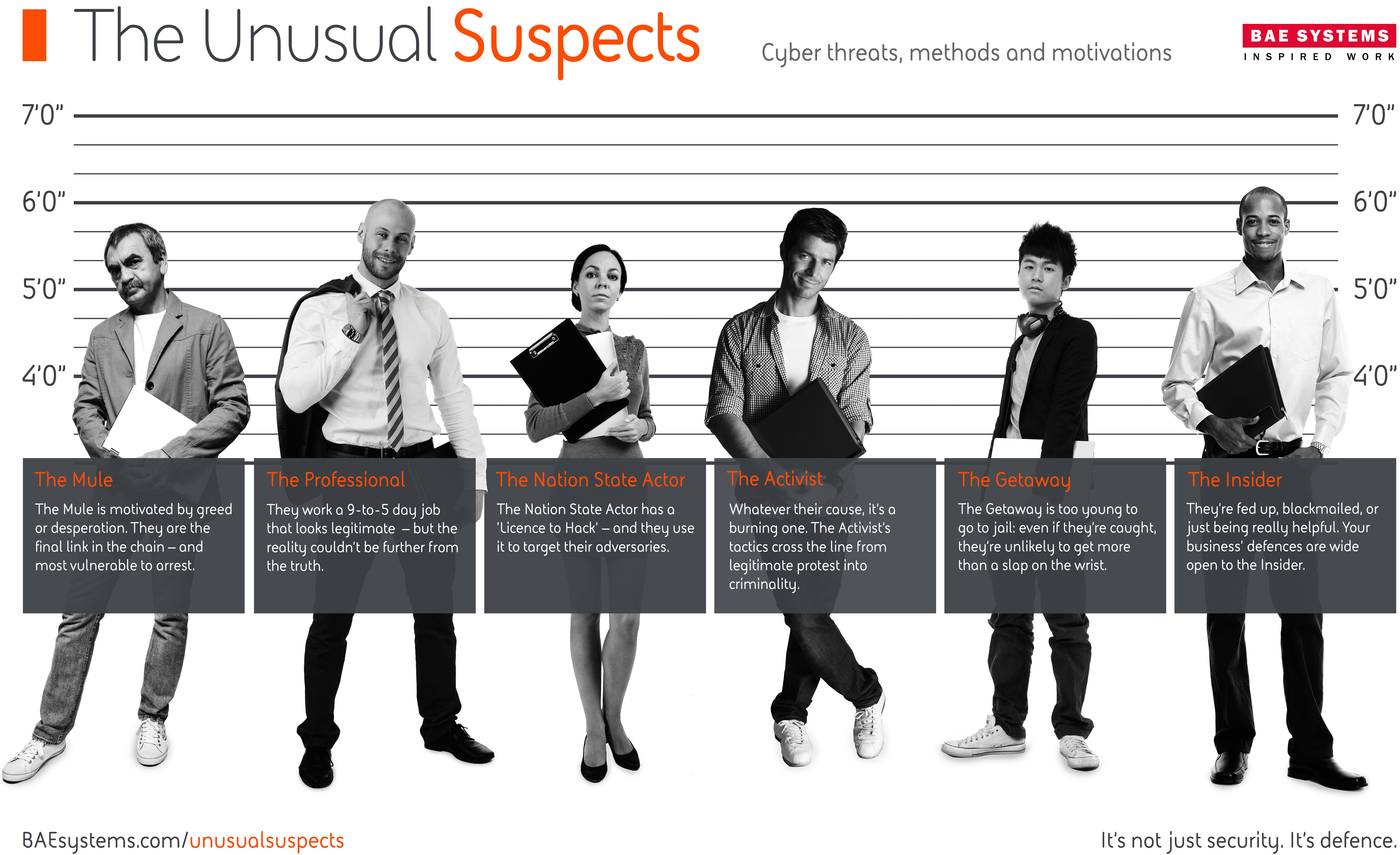 Images of The Usual Suspects | 5562x3397