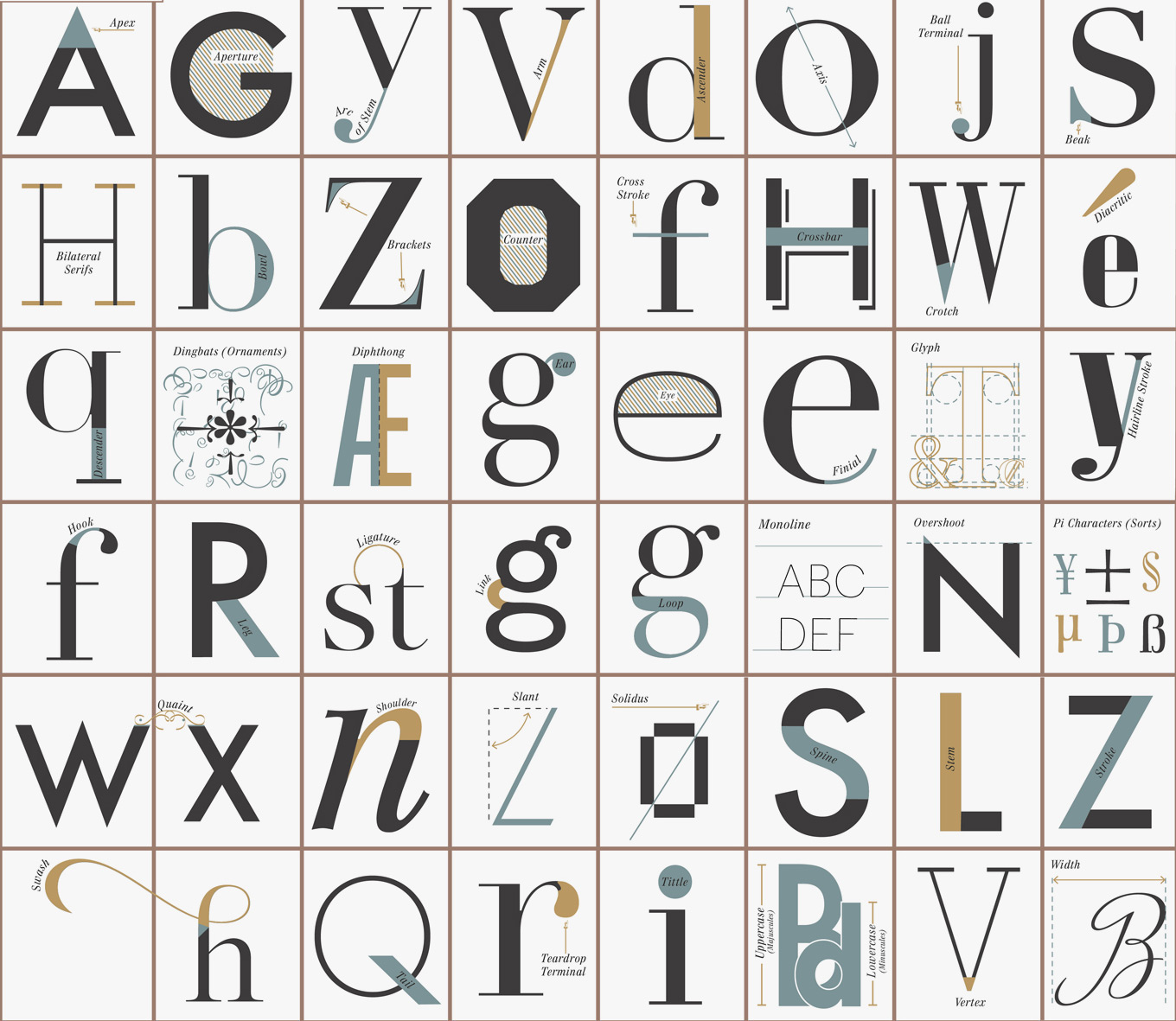 Images of Typography | 1360x1181