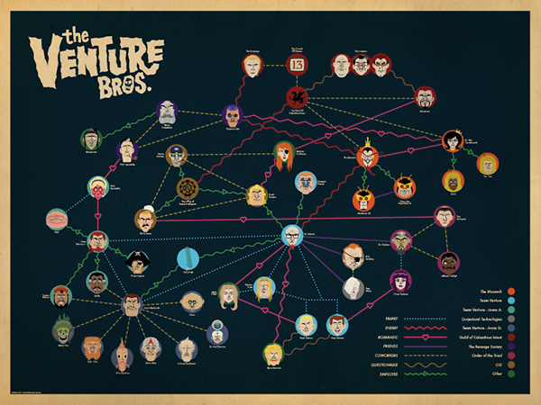 HD Quality Wallpaper | Collection: Cartoon, 600x450 Venture Bros