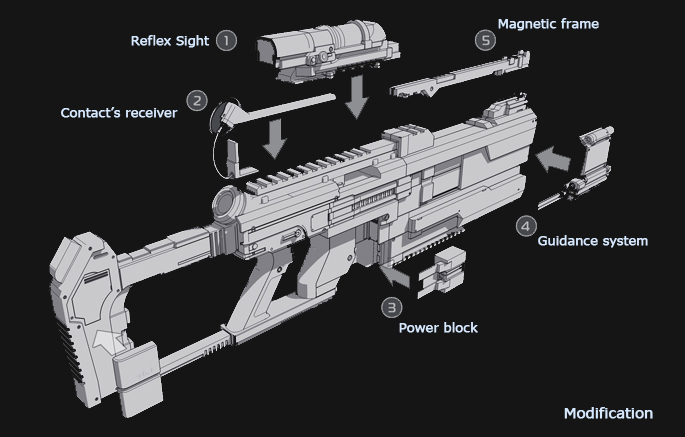Images of Weapon | 685x437