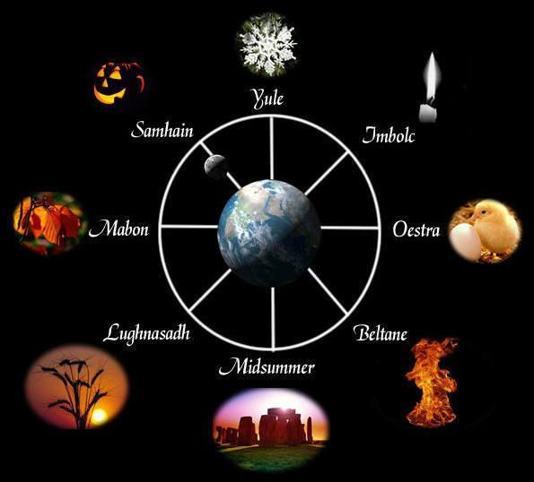 Most viewed Wiccan wallpapers   4K