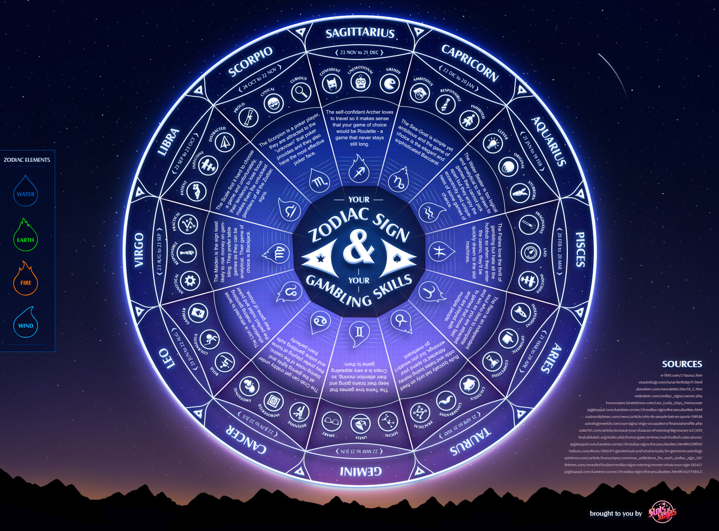 Nice Images Collection: Zodiac Desktop Wallpapers