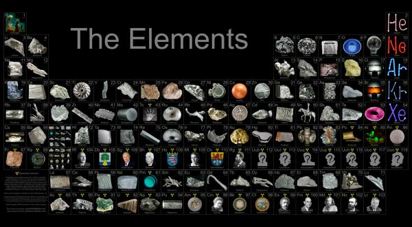preview Elements