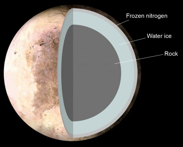 preview Pluto
