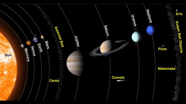 preview Solar System
